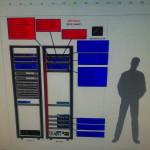 System rack design