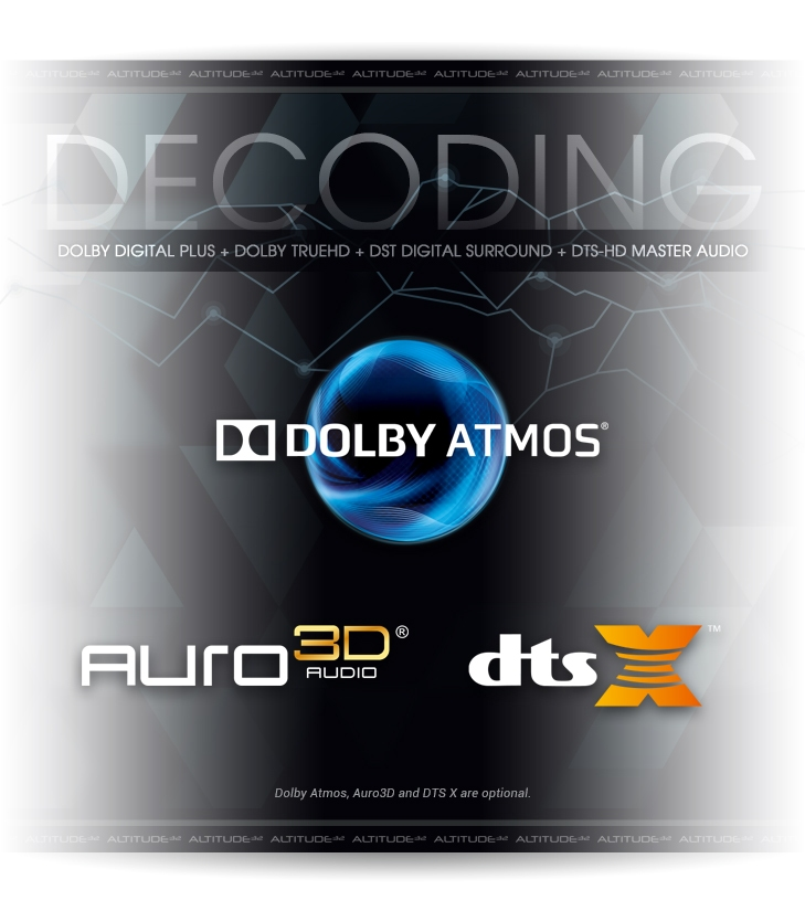 Trinnov-Altitude32_codecs_and_Dolby-Atmos_Auro3D